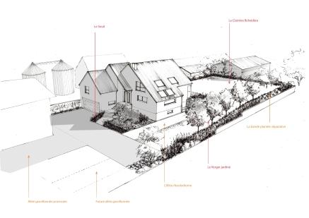 Axonométrie du jardin projeté