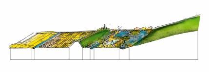 A l'ouest de la digue : culture protégée - à l'est et jusqu'au pied du coteau : espace type ZOEC possible