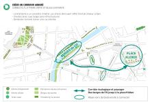 La rue du 22 Novembre a le potentiel de relier deux espaces biodiversitaires d'envergure à Strasbourg.